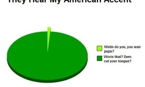 American-Accent-500x300